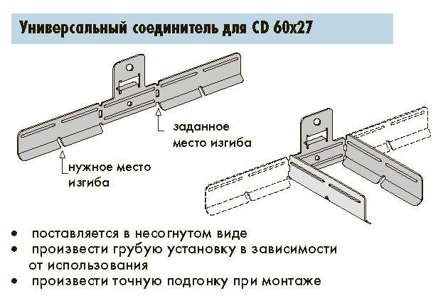 Монтаж потолков из гипсокартона - крепеж